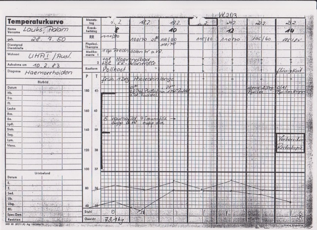 Auffällig ist dann der 22.&23.2.1984 Vorbereitung für Recktoskopie