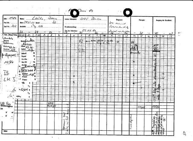 Es gab A Bogen und B Bogen... wie man sieht  NV = Nahrungsverweigerung wurde gar nicht  vermerkt. Tausende von Nahrungsverweigerungen  der DDR SG wurden nicht mal erfasst. HIER ist es bewiesen. Ab dem Tag der Nahrungsverweigerung am 3.6.84 schrieb ich an die Botschaft, an den RA.Friedrich Wolf...die Briefe gingen nicht raus. Abschirmung war TOTAL. Am 4.6.84  kam ich  in Bereich vom ChA Hohlfeld. -Allgemeinmedizin. Es war Krieg... passive Widerstand.