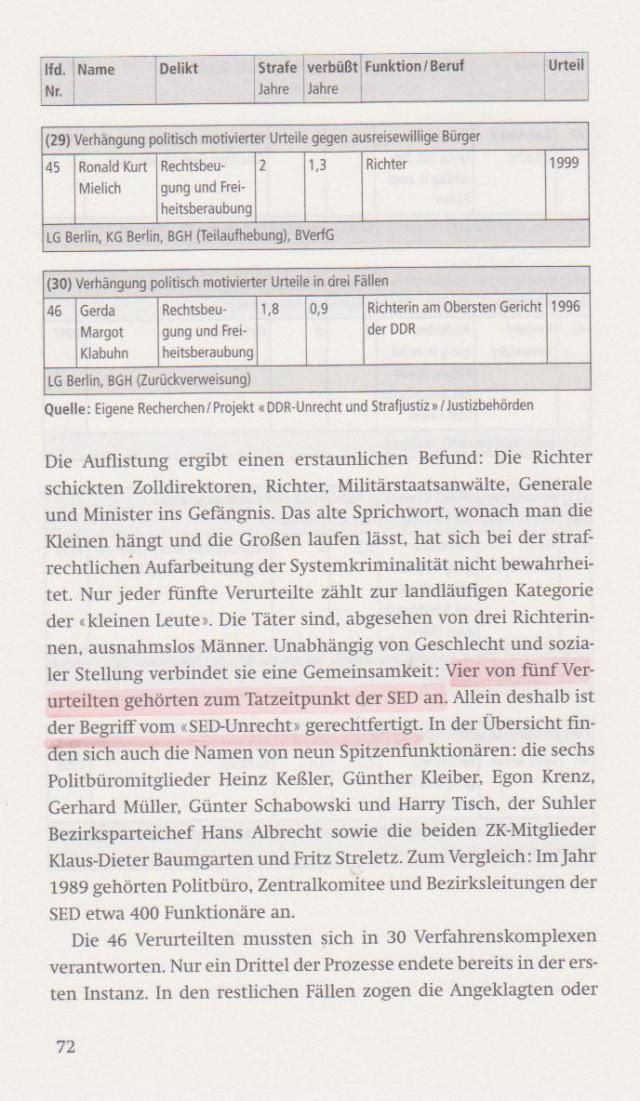 Vorwärts und vergessen - Uwe Müller und Gritt Hartmann 049