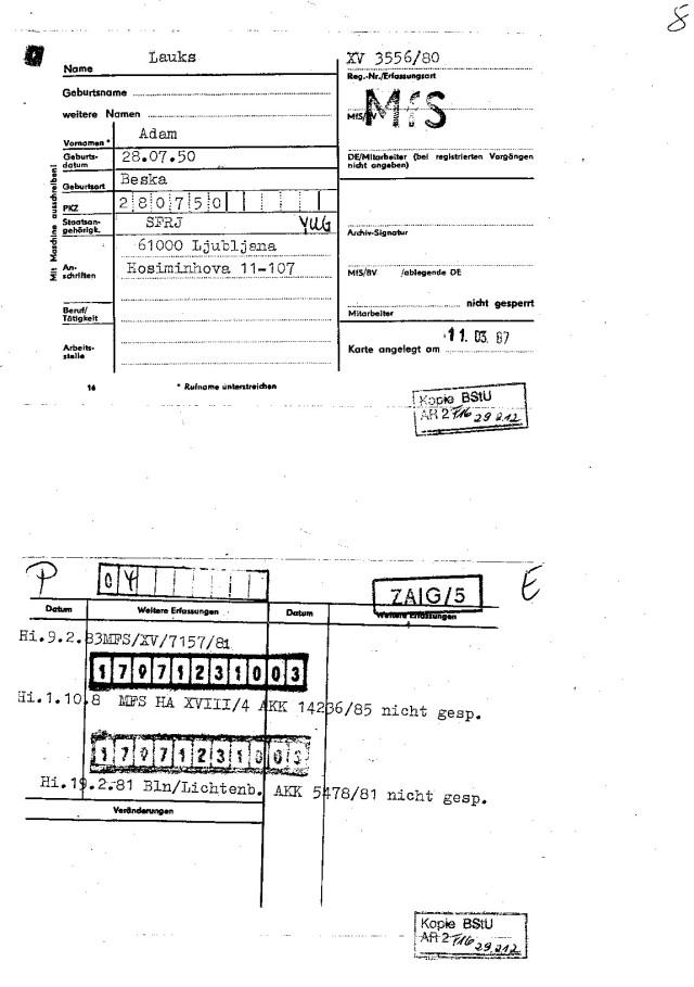 HV XV Leitung Struktur Mitarbeiter