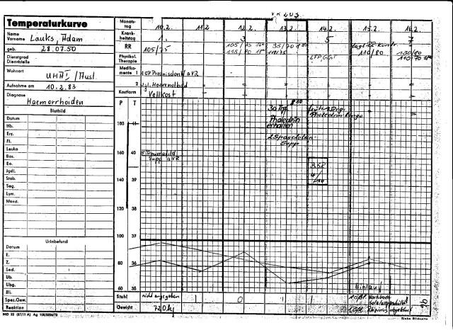 Fürv eine Recktoskopie in der Charite die für 25.2.1983 terminiert wurde bereits am 10.2.83 in das Haus 8 verlegt zu werden, war offensichtlich nicht nötig aber für den Operativ Vorgang