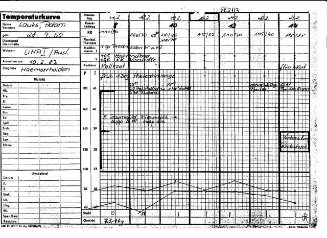Schon die Diagnose ist falsch... ich hatte keine Haemorrhoide mehr - die b hatte Major Paarmann damals abgetragen, und die kam auch nie wieder.