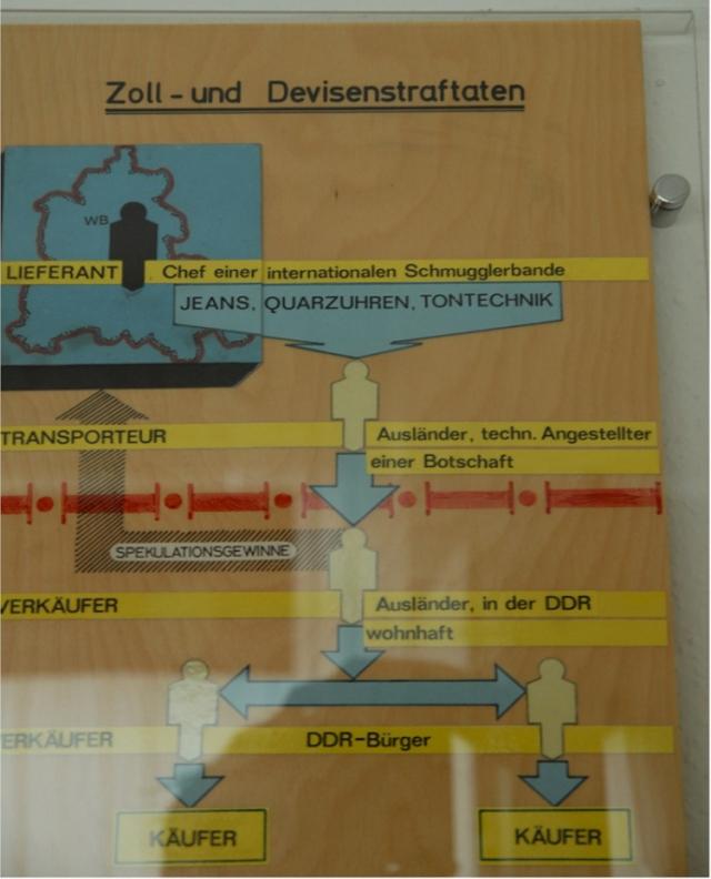 MfS Wandzeitung auf Mielkes Etage 1984