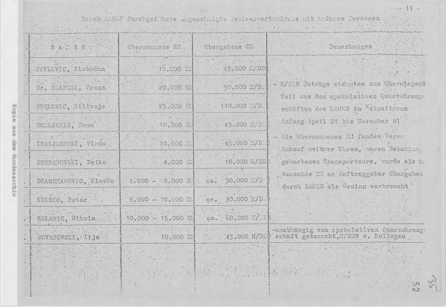 """OV """"Merkur"""" Schlußbericht HV 24/82 Ende"""